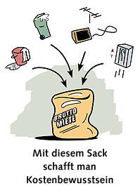 betriebskosten wieder auf dem vormarsch die preistreiber berliner mieterverein e v. Black Bedroom Furniture Sets. Home Design Ideas