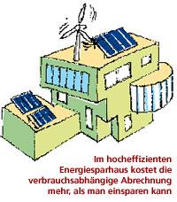 bei energetischen sanierungsma nahmen herrscht regelungs und handlungsbedarf klimaschutz im. Black Bedroom Furniture Sets. Home Design Ideas