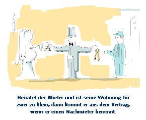 was sie bei k ndigung und auszug beachten m ssen abschied ohne kummer berliner mieterverein e v. Black Bedroom Furniture Sets. Home Design Ideas