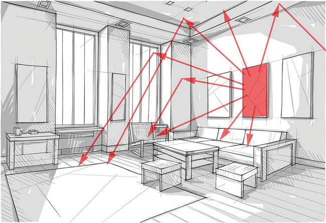 Illustration: Funktionsweise von Infrarotwärme