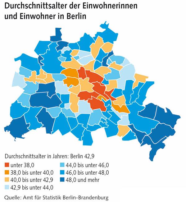 Grafik: Durchschnittsalter der Einwohner Berlins
