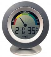 Hygrometer mit Anzeige der Luftfeuchtigkeit
