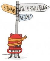 Illustration: Mietpreisbremse gefesselt an Richtungswegweiser - Bestand - Modernisierung - Neubau