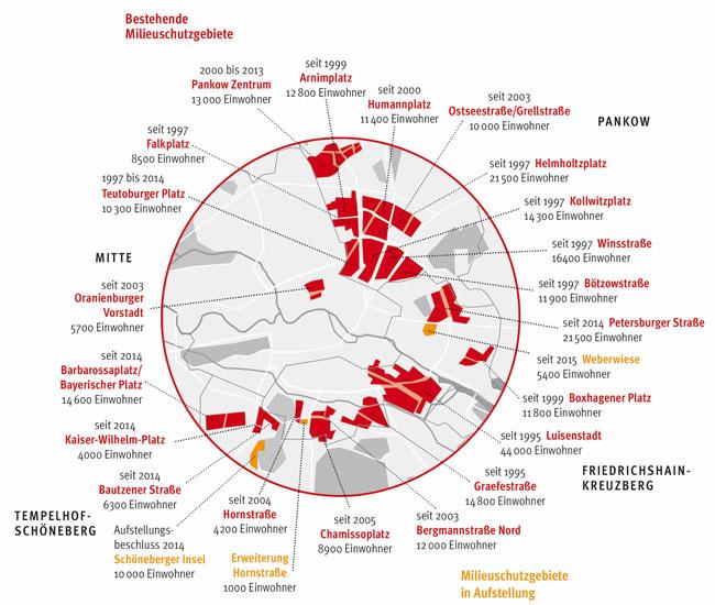 Innenstadtübersicht: Milieuschutzgebiete in Berlin