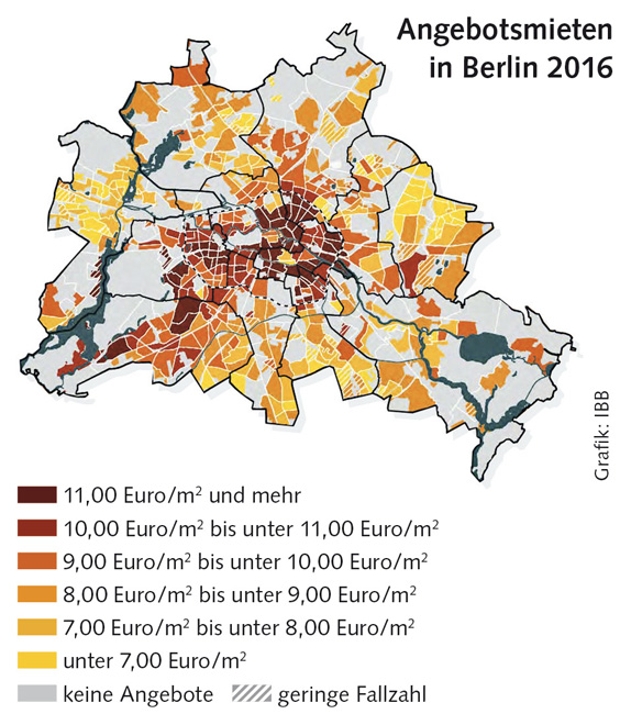 Grafik: Angebotsmieten in Berlin 2016