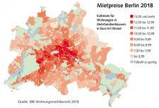 Grafische Übersicht zu den Berliner Mietpreisen