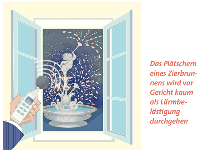 Illustration zur Lärmmessung
