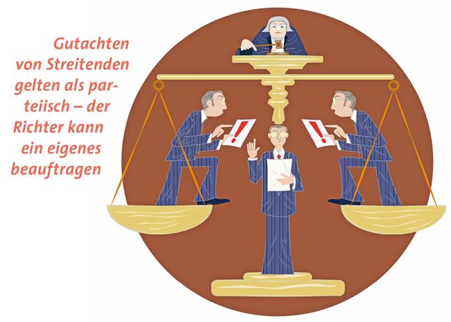 Illustration zur gerichtlichen Auseinandersetzung