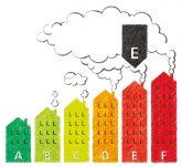 DMB und DUH zur energetischen Modernisierung